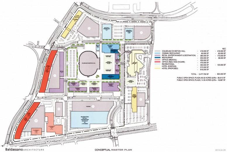 Coliseum Redevelopment